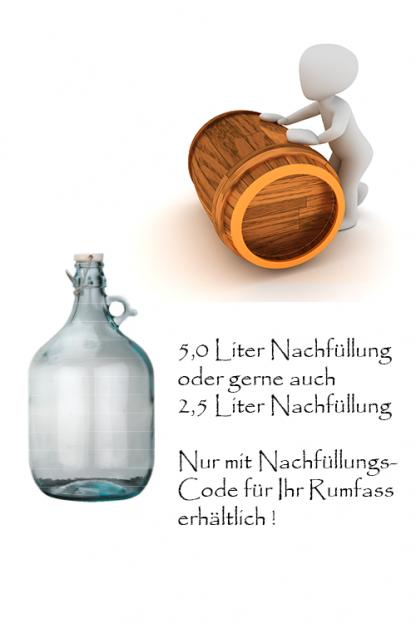 Nachfullung Rum